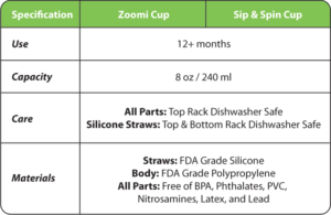 Sip & Spin and Zoomi Straw Cup Specifications, 12 months / 6 months, 8 oz / 240 ml, Dishwasher Safe, FDA Grade Silicone and Polypropylene.