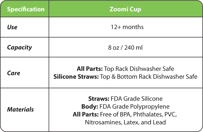 nuSpin-Kids-Zoomi-Straw-Cup-Specifications-690x448